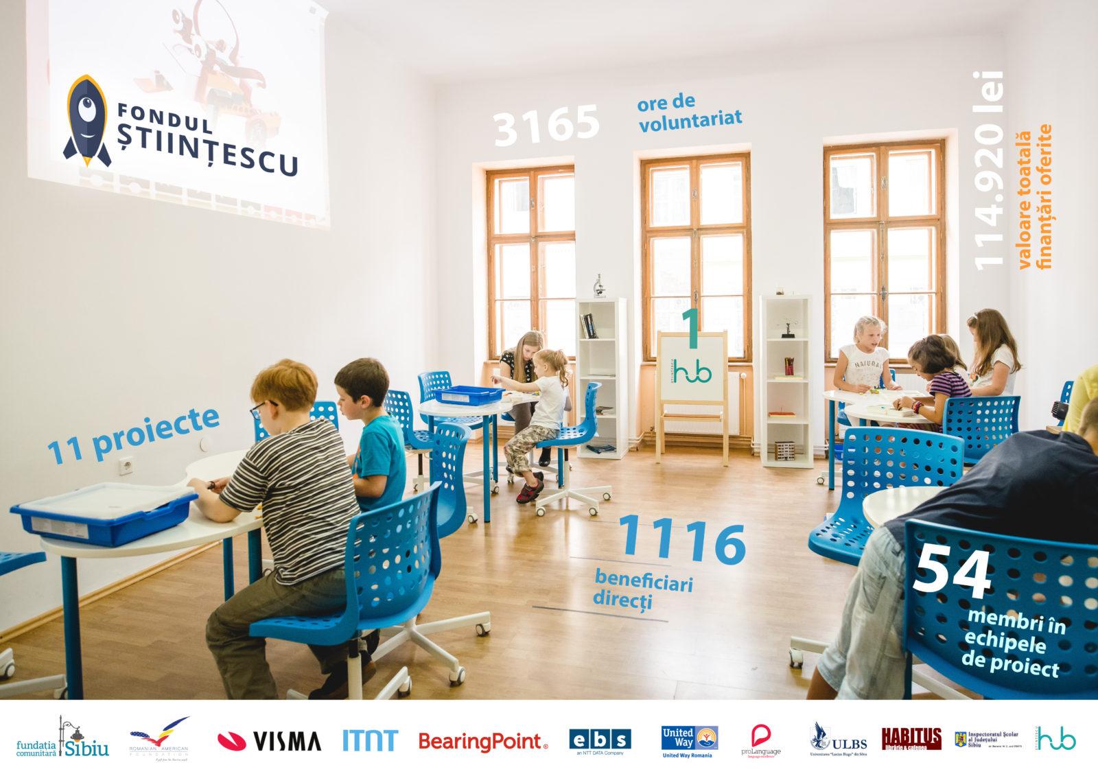 info_stiintescu